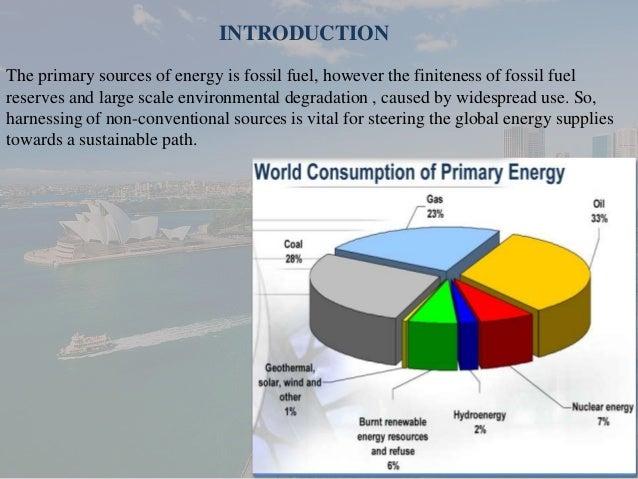 non conventional energy sources book