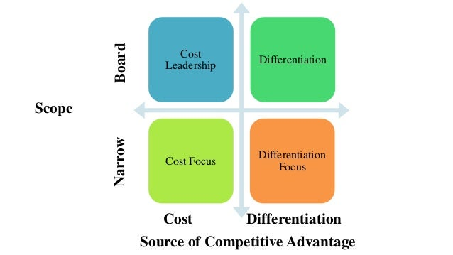 cost leadership differentiation focused cost leadership
