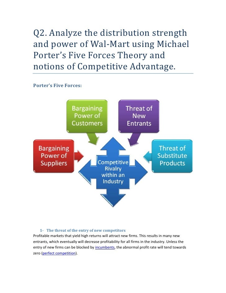 a strategic management paper on wal mart Related essays strategic management at wal mart management sam walton, the controller had a creative eyesight, made a business that became the greatest discount.