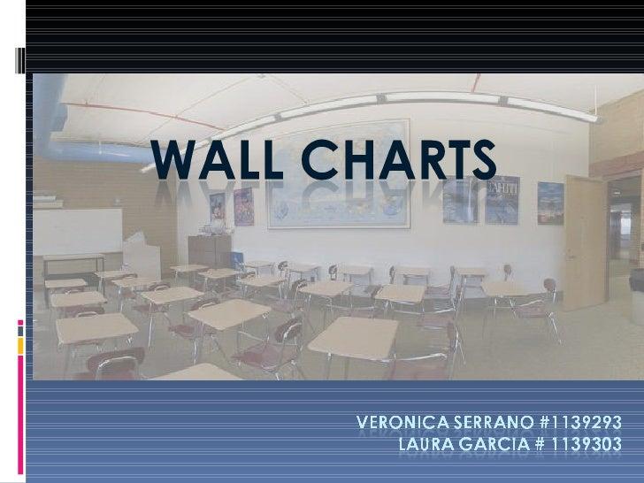 Wall Charts Ok