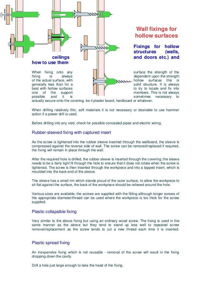 Wall fixings for hollow & solid surfaces