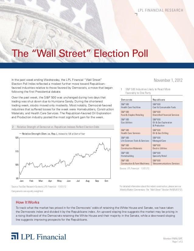 "LP L FINANCIAL R E S E AR C HThe ""Wall Street"" Election PollIn the past week ending Wednesday, the LPL Financial ""Wall Str..."
