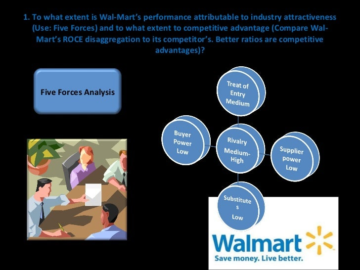 case study swot analysis walmart Wal-mart stores, inc history and case study section  2 import distribution centers and 3 distribution centers that support walmartcom wal-mart also has.