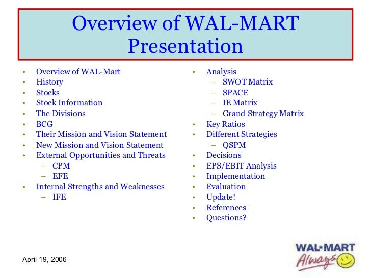 bcg matrix of wal mart Bcg growth-share matrix templates for excel & word this package combines both the bcg excel and word templates at a discount of 25% on the individual prices.