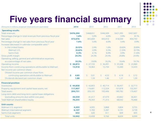 walmart financial statement analysis Running head: financial managment 1 investment analysis and recommendation paper [name of the writer] [name of the institution].