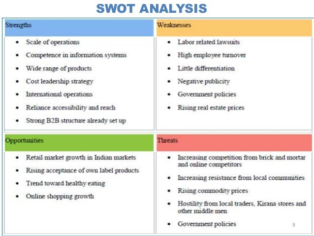 wal mart swot analysis 1 Walmart – swot analysis  will walmart's decision to raise salaries, which will cost them $1 billion per year threaten the company's leading position in retail.