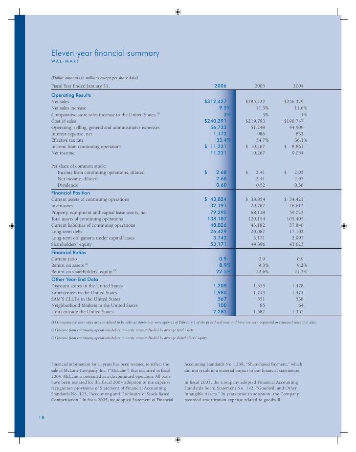 Global Responsibility Report