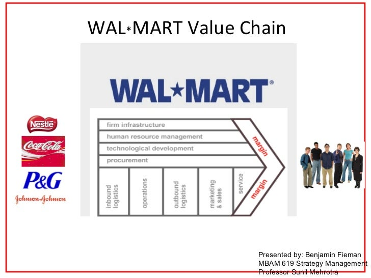 an analysis of the marketing of the wal mart corporation a discount retailer Looking for the best walmart inc swot analysis in 2018  the company is a  retail market leader in the us and is a major competitor in all.