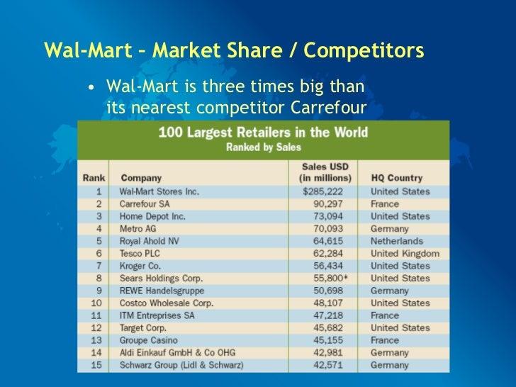 wal mart global strategy