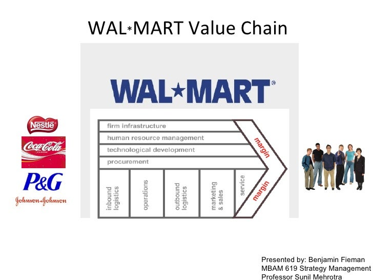 Presented by: Benjamin Fieman MBAM 619 Strategy Management Professor Sunil Mehrotra WAL * MART Value Chain