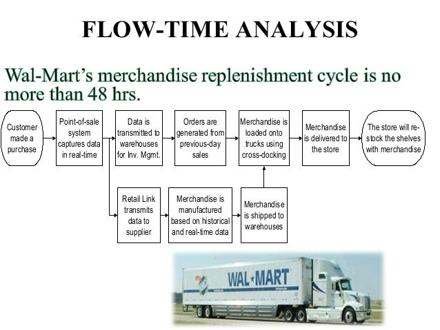 Walmart value chain-analysis