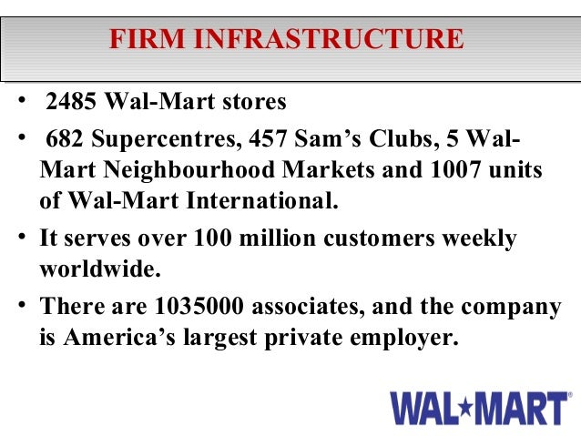 a critical analysis on wal marts failure Walmart to close 269 stores as retailers walmart's exit from its smaller-format stores also highlights the difficulties it has faced in reaching.