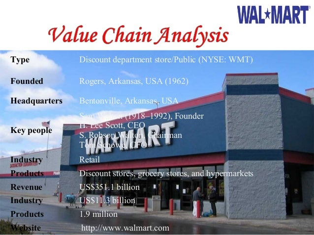 walmart accounting analysis Introduction to the income statement this income statement tutorial shows you how to get started with reviewing the income statement of a company, the same.