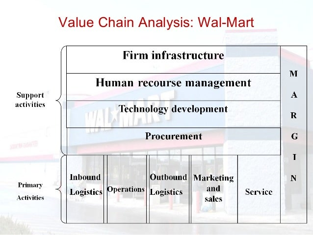 wal mart value chain analysis Business model evaluation: quantifying walmart's sources of advantage value creation and capture the second level of analysis builds on new developments in production theory to.