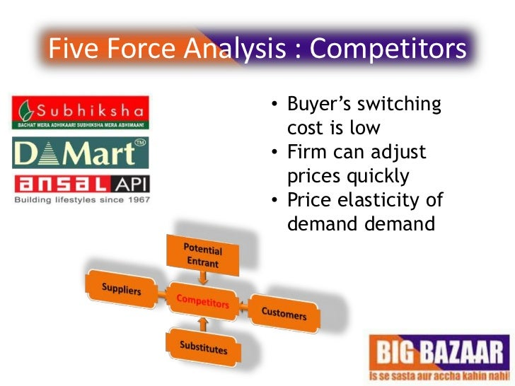 five force analysis of big bazaar 5 : big bazaar is not just another hypermarket it caters to every need of your family where big bazaar scores over other stores is its value for money proposition for the indian customers.