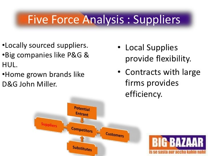 five force analysis of big bazaar Shringar4 swot analysis of big-bazaar: strengths: low price/different discount scheme: the big bazaar outlets sell a variety of products at prices which are lower than the market price it operates on the concept of shopping through selfselection by the customers.