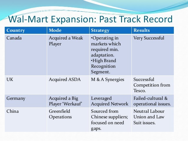 wal mart and bharti transforming retail in Keywords - sell side ecommerce, wal-mart inventory management, retail linka   a 1999, 'business transformation on the future prospects of bharti wal-mart.