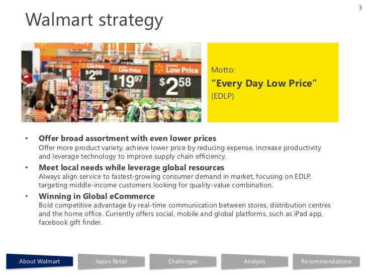 wal mart 5 year marketing plan Walmart swot analysis [5][6] wal-mart's revenue reached us$485 billion in 2017 which makes walmart one of the cheapest places to shop.