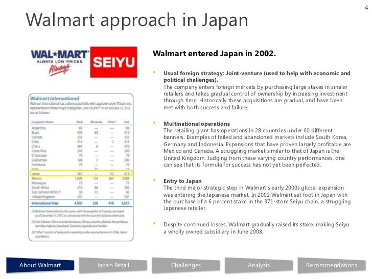 case analysis wal mart stores Wal-mart case study it opened in 1962 by sam walton, wal-mart has become the largest retailer in the united states, and with over 3,300 stores wal-mart continues to.