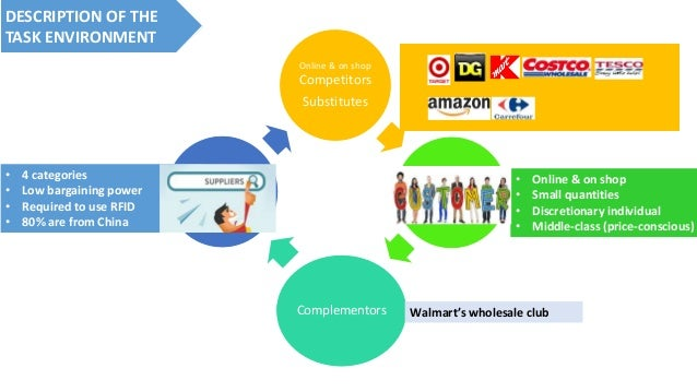 task environment walmart Task analysis is the process of learning about ordinary users by observing them in action to understand in detail how they perform their tasks and achieve their intended goals.