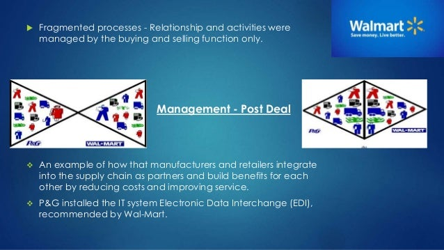 walmart supply chain management Please provide a brief explanation of how supply chain management affects.