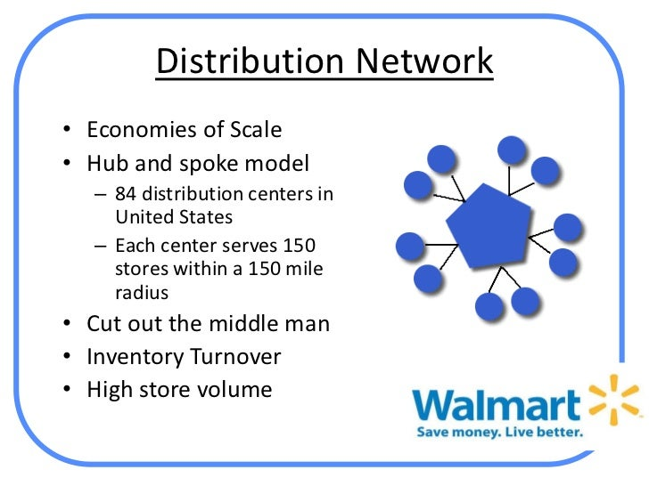 wal mart an economic disease essay