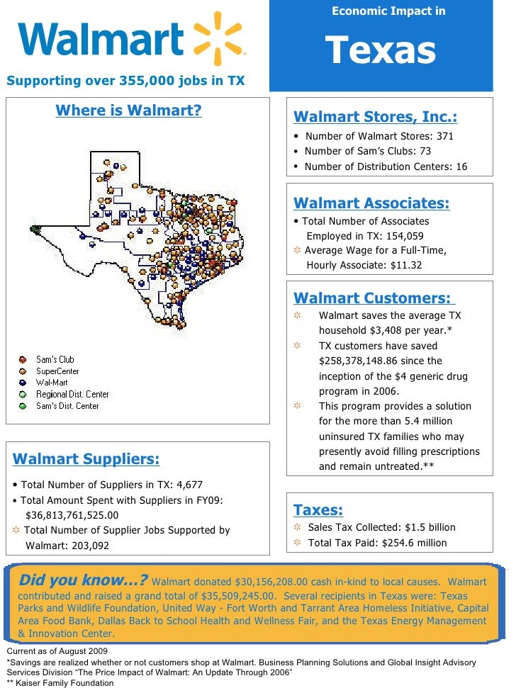Walmart  Texas  Fact  Sheet