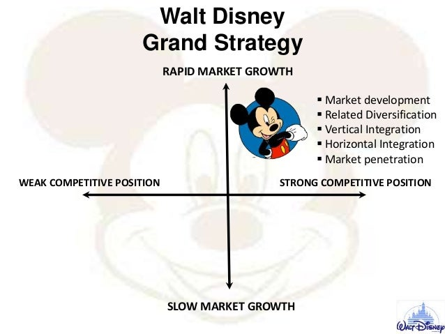 walt disney transnational strategy The headquarter of the walt disney company is located in united states, in order to expand its theme park and resort businesses, disney develops its foreign markets by doing foreign direct investment in california, tokyo, france and hong kong.