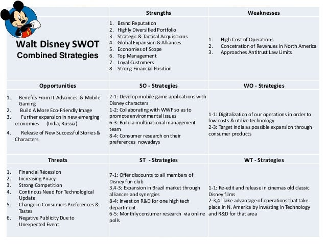 walt disney world resot swot analysis Disney and its employees are tasked with protecting the disney brand around the world and promoting the delivery of long-term value 16 one of disney's main objectives is satisfying the financial needs of the shareholders.