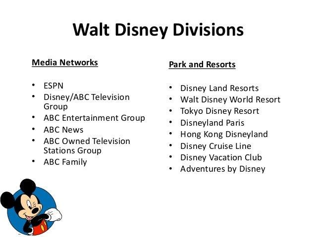 The Walt Disney Company PESTEL & Environment Analysis