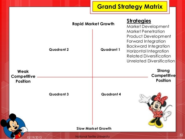 how to create a bcg matrix for a company
