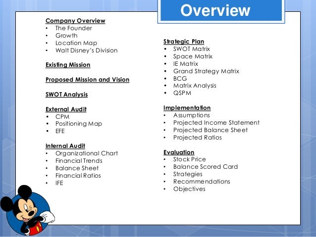 Business plan template outlines picture 1