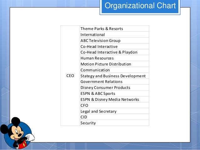 organisational culture essay questions