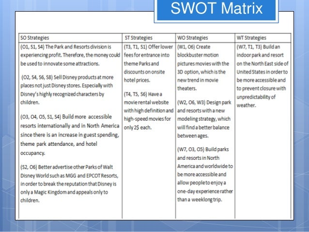 walt disney world resot swot analysis Swot analysis of walt disney  its segments like disney channel, disney park resorts and movies are popular, which are shown from walt disney studio  • walt disney is world leading music entertainment company and due to acquisition of competitors, the company has to face some antitrust problems.