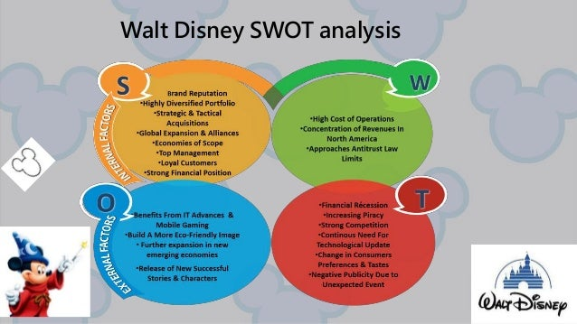 swot the walt disney company essay Swot analysis of the walt disney company the paper addresses swot analysis of the walt disney .