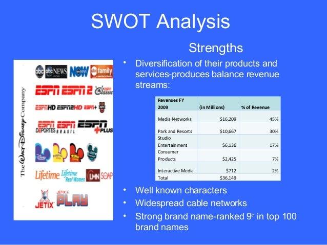 walt disney diversification strategy