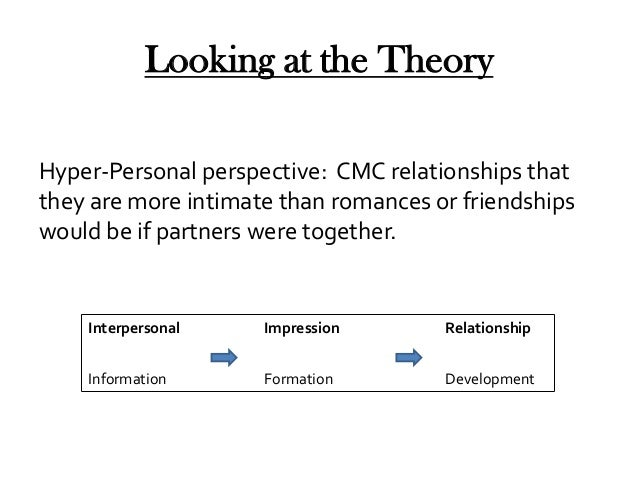 social information processing theory online dating Self-presentation and deception in online dating theory of social information processing though online dating users believe they will like people.
