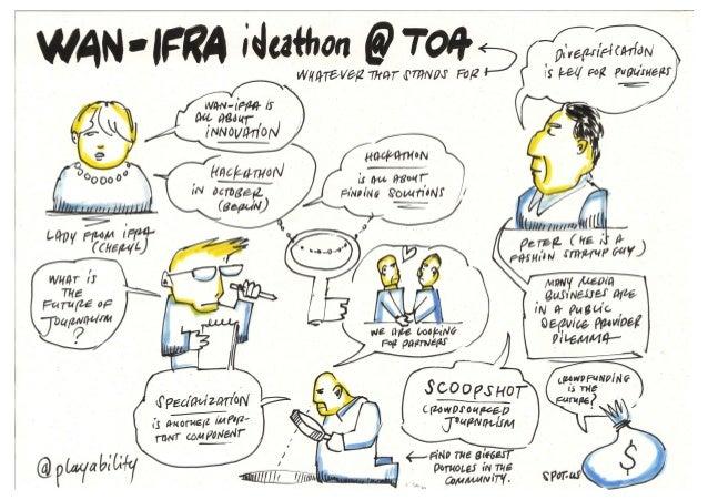WAN IFRA ideathon