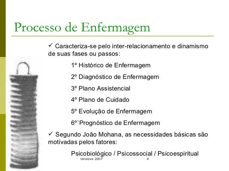 Processo Enfermagem Processo de Enfermagem