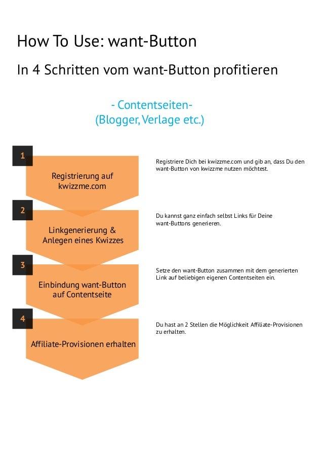 Registrierung auf kwizzme.com Linkgenerierung & Anlegen eines Kwizzes Einbindung want-Button auf Contentseite Affiliate-Pr...
