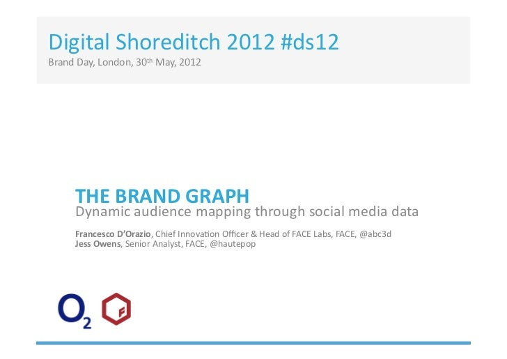Digital Shoreditch 2012 #ds12 Brand Day, London, 30th May, 2012           THE BRAND GRAPH     ...