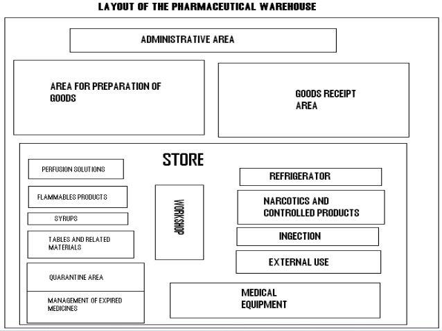 Warehouse 112070804002