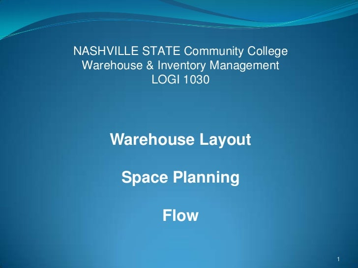 NASHVILLE STATE Community College Warehouse & Inventory Management            LOGI 1030     Warehouse Layout       Space P...