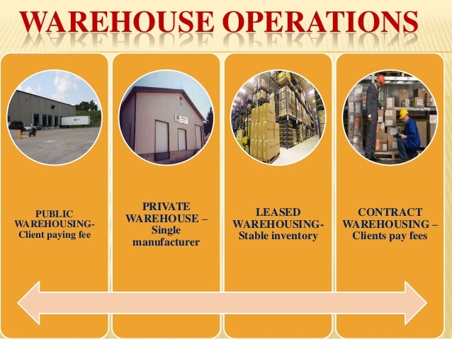 inventory and private warehousing Warehousing companies in india - warehousing companies in india we at garuda logistics manage your supply chain with integrated pool distribution, warehousing and transportation solutions these services are suitable for storage and distribution of goods from oems to end consumers.