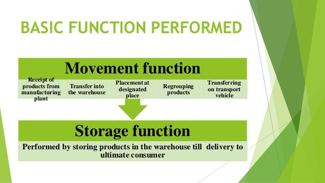 warehousing and storage in supply chain management. Black Bedroom Furniture Sets. Home Design Ideas