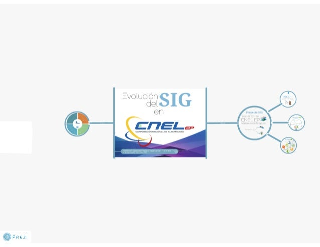 Evolución del SIG en CNEL EP, Washington Raúl Bastidas Santos - Empresa Eléctrica Pública Estratégica CNEL EP, Ecuador