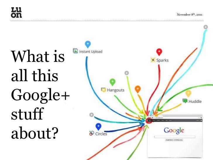 LUON WassUp - Google Plus