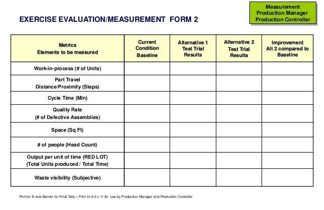 Product Evaluation Forms Form 2 Production