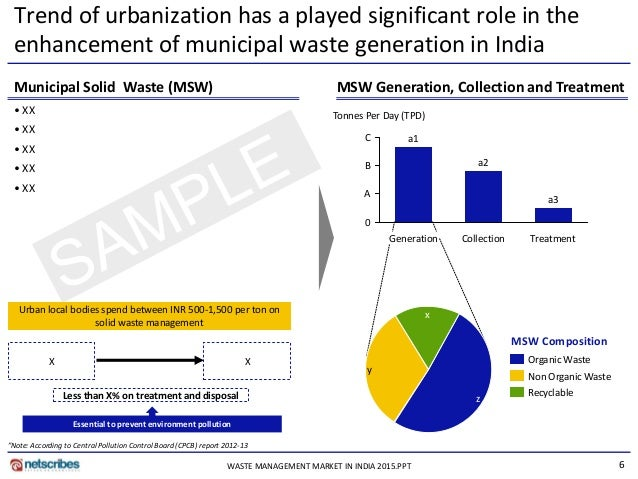 trends of urbanization in india and Rural to urban migration is by far the major component of urbanisation and is the chief mechanism by which urbanisation trends urban india.