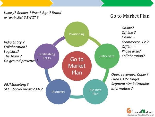 market segmentation criteria essay